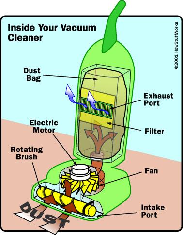 Invention Vacuum Cleaner